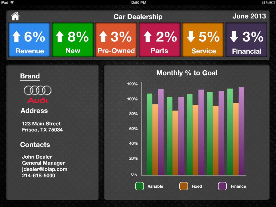 Dealer Dashboard Screen 2